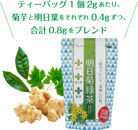 明日菊緑茶 ティーバッグ1個2gあたり、菊芋と明日葉をそれぞれ0.4gずつ、合計0.8gをブレンド