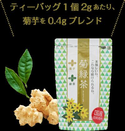 菊緑茶 ティーバッグ1個2gあたり、菊芋を0.4gブレンド