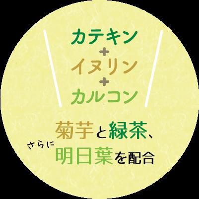 カテキン+イヌリン+カルコン 菊芋と緑茶、さらに明日葉を配合